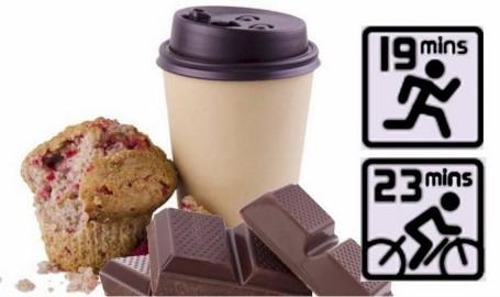 muffins merking UK